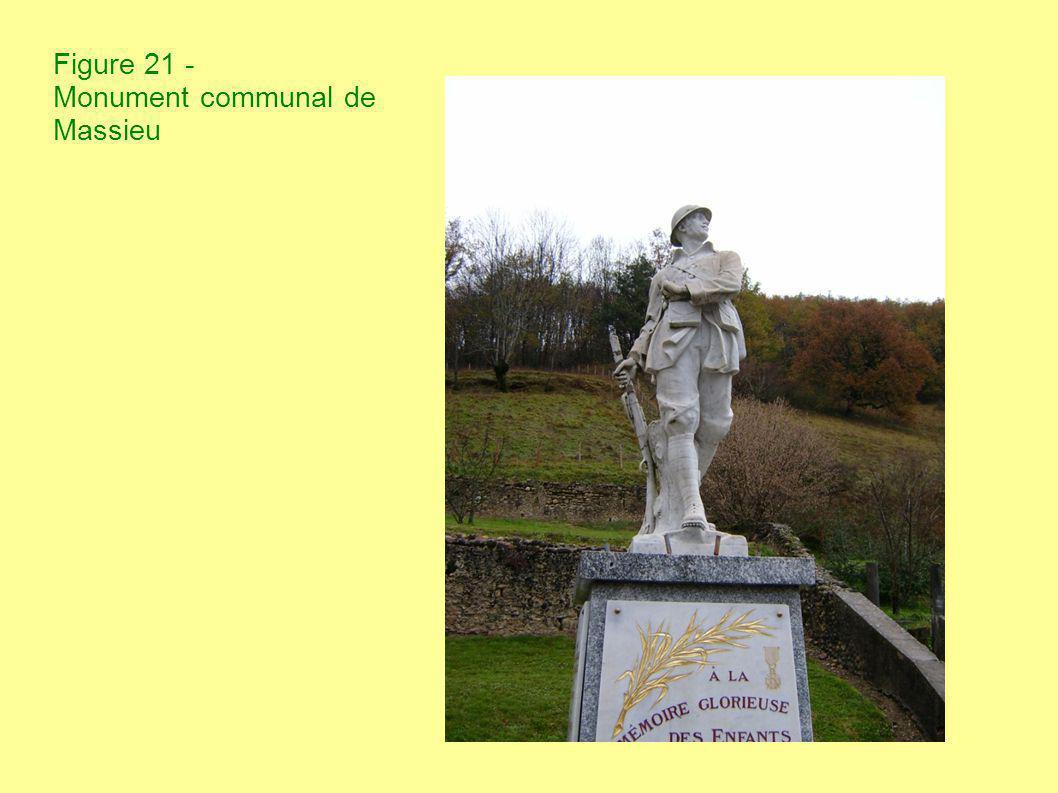 Figure 21 - Monument communal de Massieu