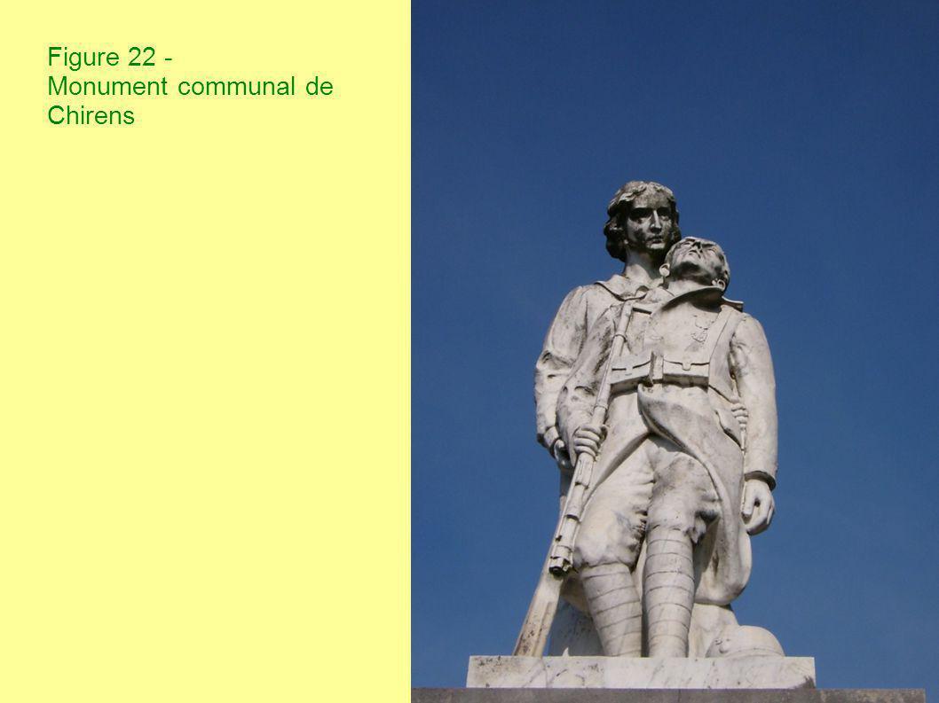 Figure 22 - Monument communal de Chirens