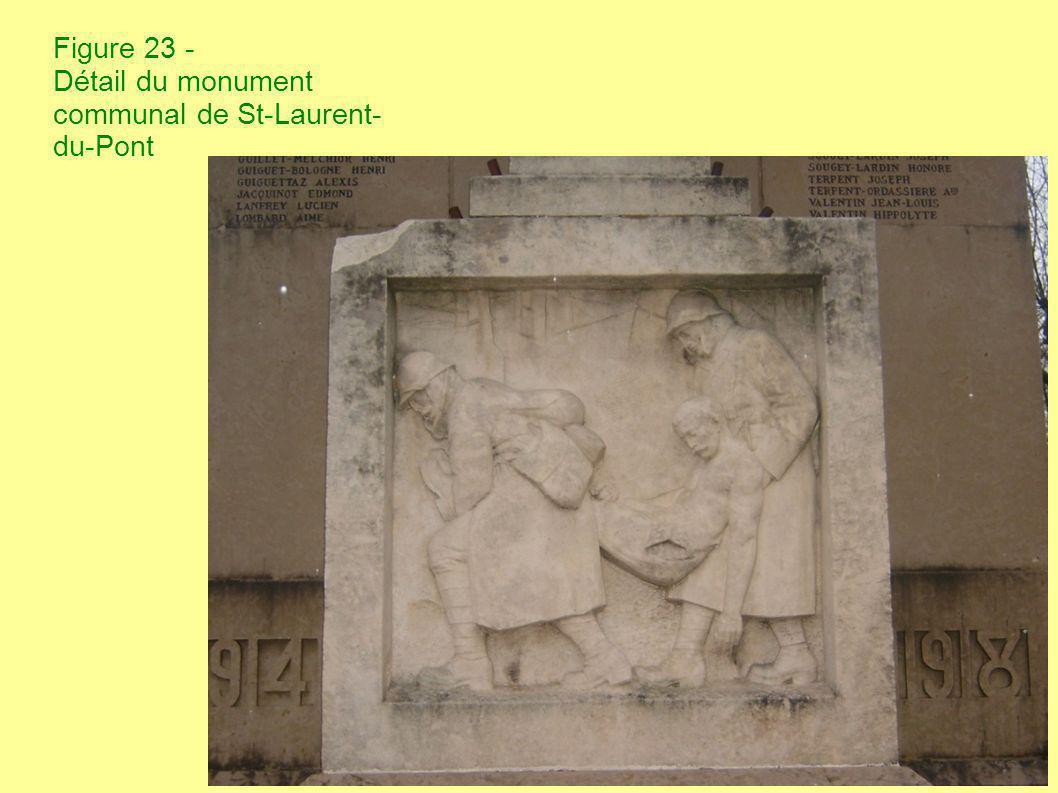 Figure 23 - Détail du monument communal de St-Laurent- du-Pont