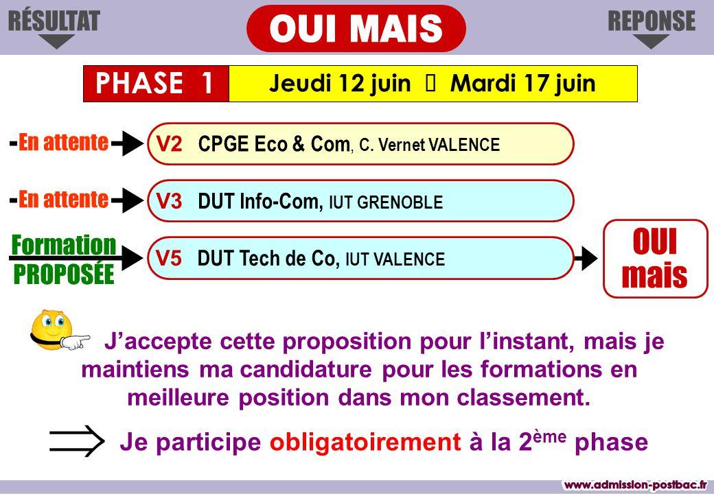 OUI mais REPONSERÉSULTAT Jeudi 12 juin  Mardi 17 juin Formation PROPOSÉE V3 DUT Info-Com, IUT GRENOBLE V2 CPGE Eco & Com, C.