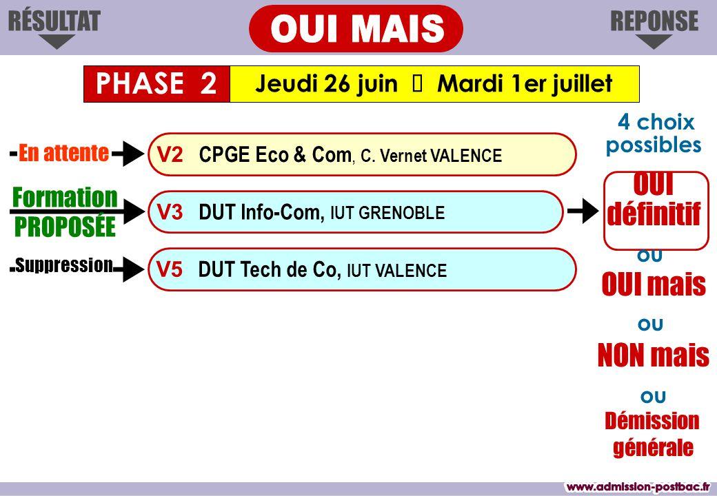 Jeudi 26 juin  Mardi 1er juillet PHASE 2 REPONSERÉSULTAT Suppression Formation PROPOSÉE V3 DUT Info-Com, IUT GRENOBLE V2 CPGE Eco & Com, C.