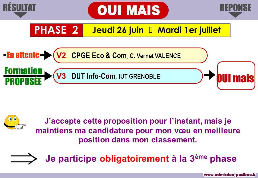 Jeudi 26 juin  Mardi 1er juillet PHASE 2 REPONSERÉSULTAT Formation PROPOSÉE V3 DUT Info-Com, IUT GRENOBLE V2 CPGE Eco & Com, C.