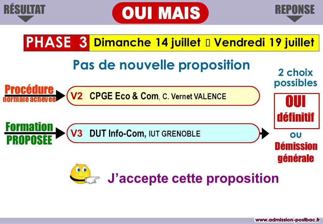 J'accepte cette proposition Dimanche 14 juillet  Vendredi 19 juillet PHASE 3 REPONSERÉSULTAT Formation PROPOSÉE V3 DUT Info-Com, IUT GRENOBLE V2 CPGE Eco & Com, C.