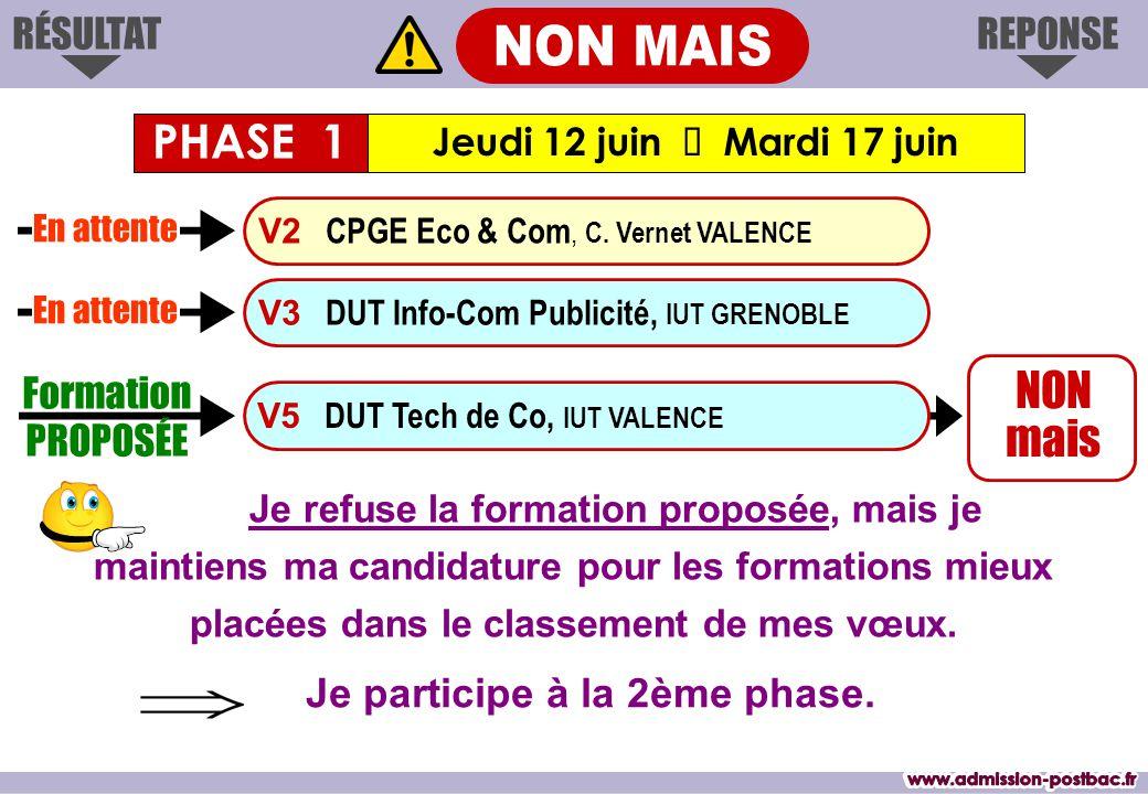REPONSERÉSULTAT NON mais Formation PROPOSÉE V3 DUT Info-Com Publicité, IUT GRENOBLE V2 CPGE Eco & Com, C.