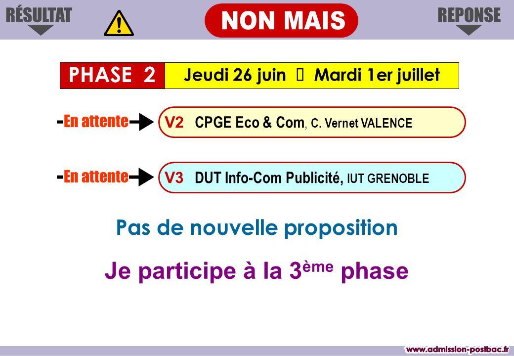 Je participe à la 3 ème phase Jeudi 26 juin  Mardi 1er juillet PHASE 2 REPONSERÉSULTAT V3 DUT Info-Com Publicité, IUT GRENOBLE V2 CPGE Eco & Com, C.