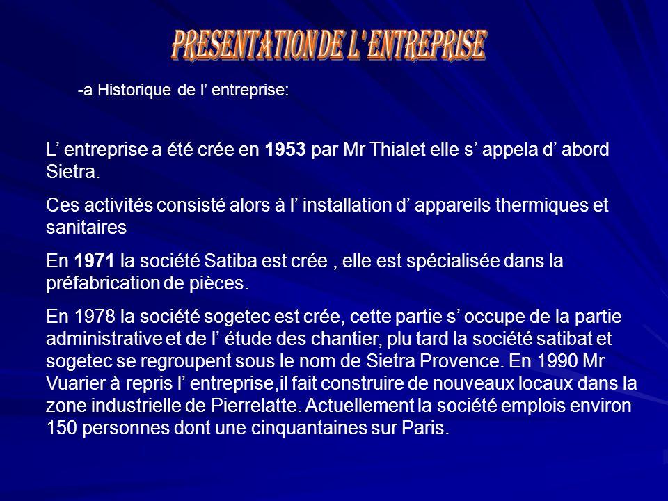 -a Historique de l' entreprise: L' entreprise a été crée en 1953 par Mr Thialet elle s' appela d' abord Sietra. Ces activités consisté alors à l' inst