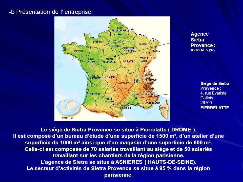 Siège de Sietra Provence : 4, rue Evariste Gallois 26700 PIERRELATTE Agence Sietra Provence : ASNIERES (92) Le siège de Sietra Provence se situe à Pie
