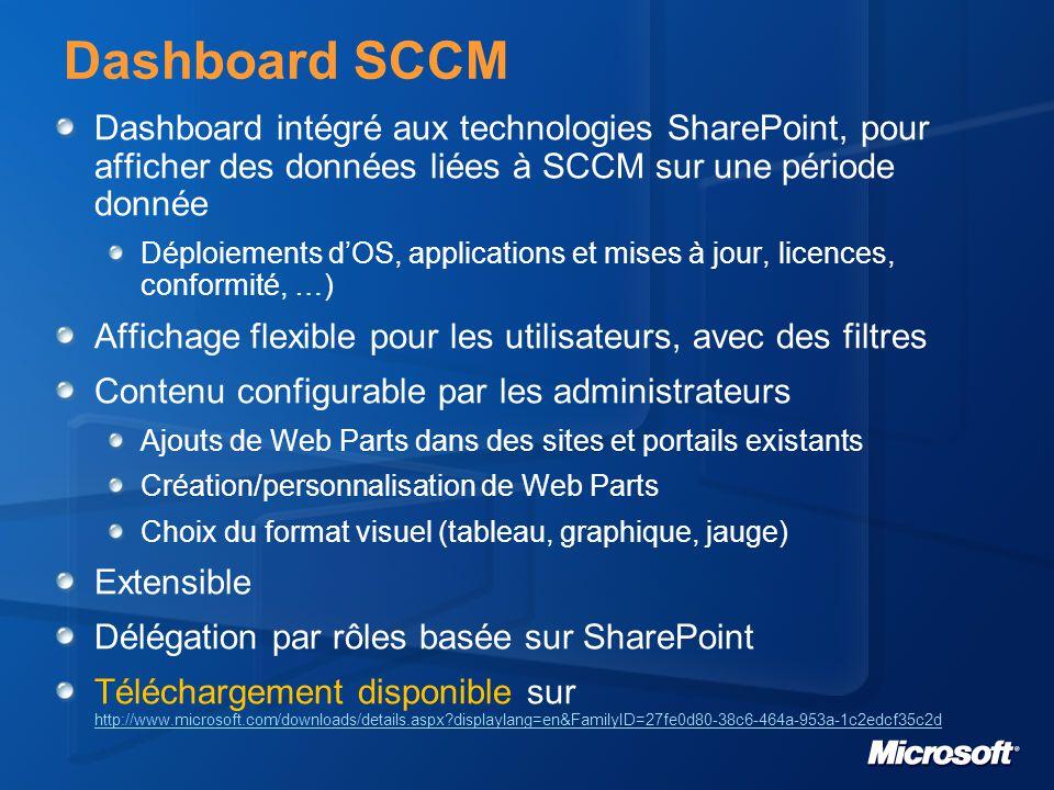 Dashboard SCCM Dashboard intégré aux technologies SharePoint, pour afficher des données liées à SCCM sur une période donnée Déploiements d'OS, applica