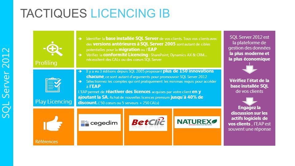 TACTIQUES LICENCING IB Profiling Play Licencing  Identifier la base installée SQL Server de vos clients. Tous vos clients avec des versions antérieur