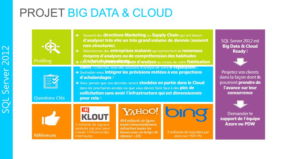 PROJET BIG DATA & CLOUD Profiling Questions Clés  Souvent des directions Marketing ou Supply Chain qui ont besoin d'analyser très vite un très grand