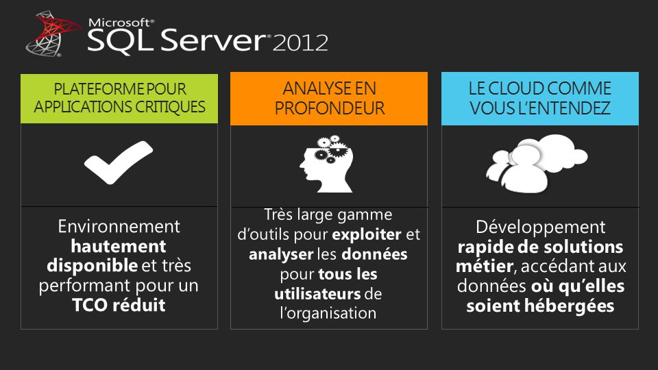 Votre extranet MsDbTool Présentations Mission Critical, BI, Appliance et « compete » « BattleCards » (Oracle / SAP-BO / QlikTech/ IBM- Cognos) documentation technique, commerciale et licencing Liste des prix SQL Server 2012 Références Clients Documentation avant-vente Démonstrations Cliquables et/ou préenregistrées VM préconfigurées avec scénarios de démonstration VM en ligne (liens les plus utiles) Outillage de démonstration Présentation des avantages MPN Programmes de support commerciaux ou marketing Programmes de formation Programmes d'aide au recrutement Programmes de support Microsoft Site officiel SQL Server 2012SQL Server 2012 Site MPN SQL Server 2012SQL Server 2012 Environnements de démonstrations « hostés »« hostés » EXTRANET DemoShowCase  Exemple : BI Demos pré- enregistrées en downloadDemoShowCase Démos PowerView en lignePowerView en ligne VM SQL 2012 BISQL 2012 BI Virtual Labs