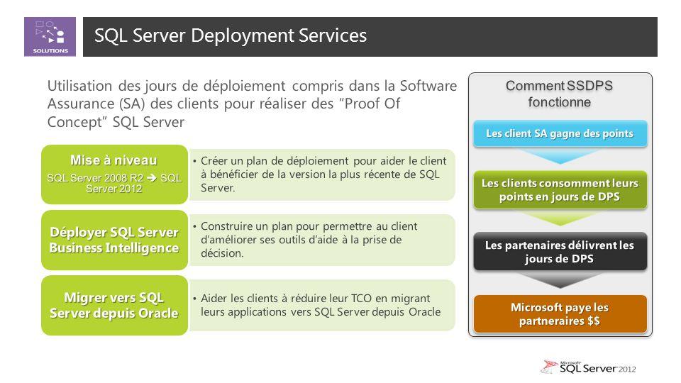 SQL Server Deployment Services