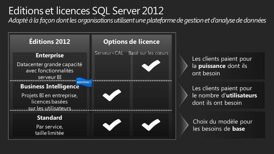 Éditions 2012Options de licence Serveur+CAL Basé sur les cœurs