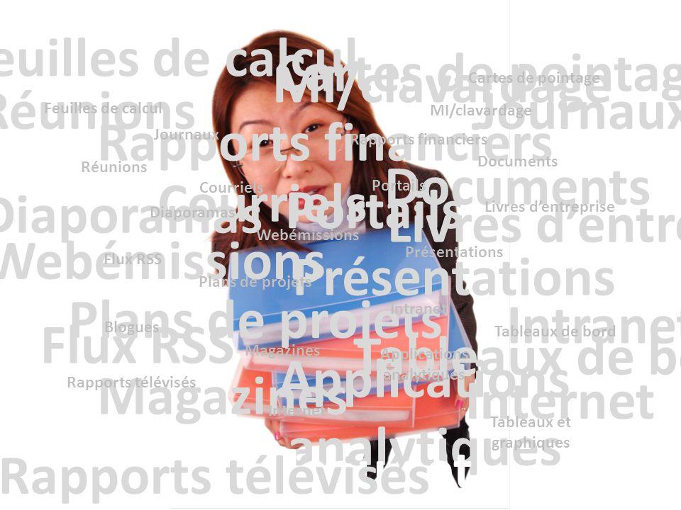 Directeur de l'exploitation Directrice des ventes Analyste de planification P.D.G.