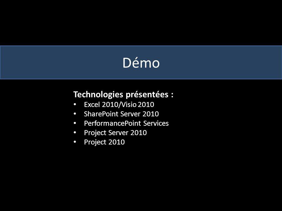 Autonomisez l'utilisateur final Échangez et collaborez Stimulez l'efficacité du personnel des TI et des développeurs