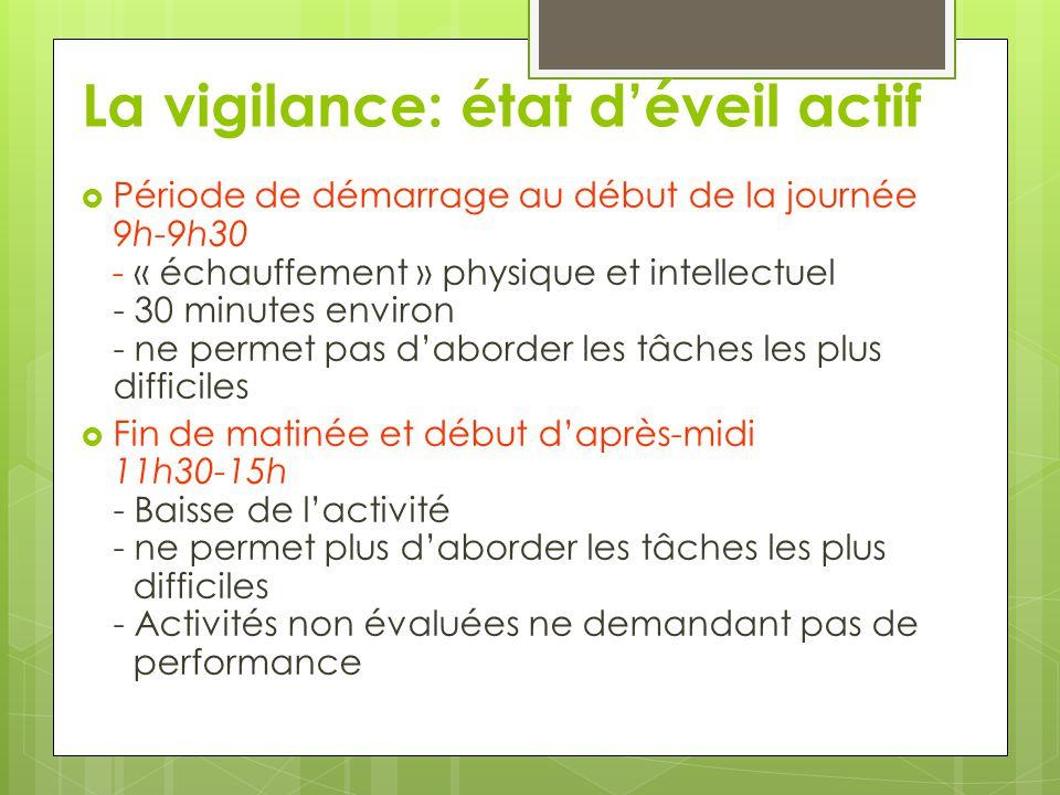 information sur les rythmes - vendredi 19 novembre 2004 Formation des nouveaux directeurs - IUFM site d'Orléans-St Jean