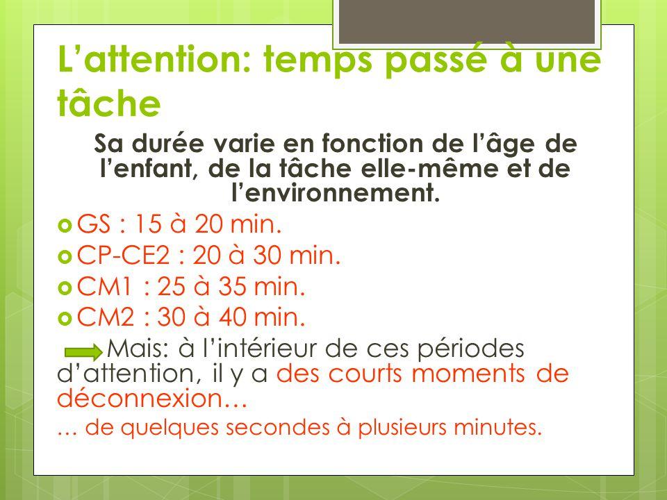 L'attention: temps passé à une tâche Sa durée varie en fonction de l'âge de l'enfant, de la tâche elle-même et de l'environnement.  GS : 15 à 20 min.