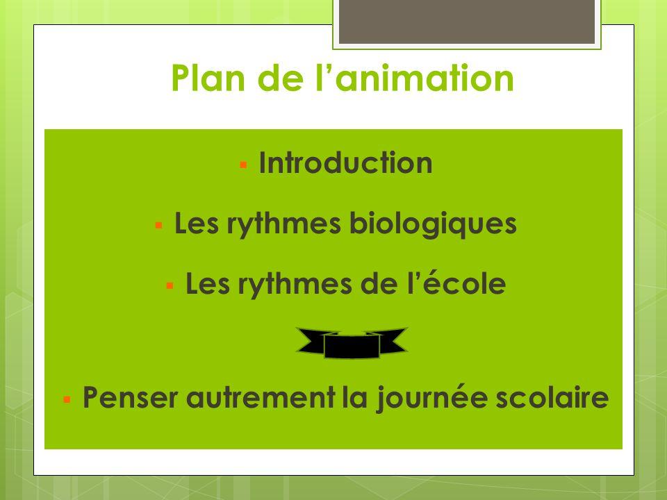 Plan de l'animation  Introduction  Les rythmes biologiques  Les rythmes de l'école  Penser autrement la journée scolaire