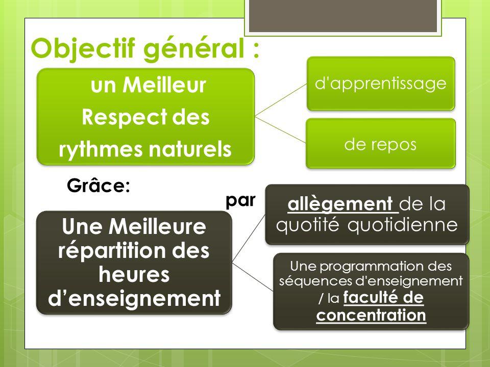 Objectif général : un Meilleur Respect des rythmes naturels d'apprentissage de repos Une Meilleure répartition des heures d'enseignement allègement de