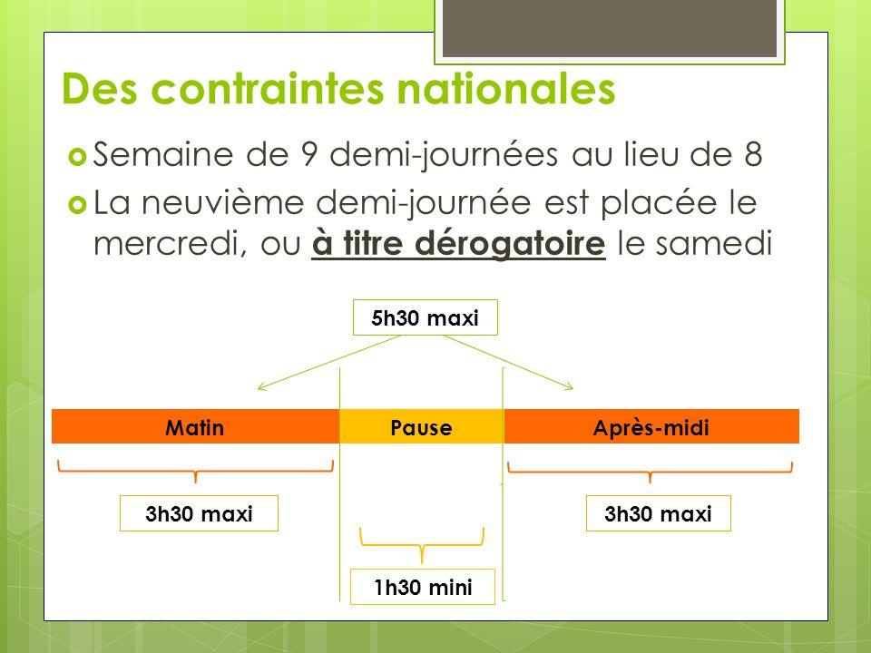 Des contraintes nationales  Semaine de 9 demi-journées au lieu de 8  La neuvième demi-journée est placée le mercredi, ou à titre dérogatoire le same