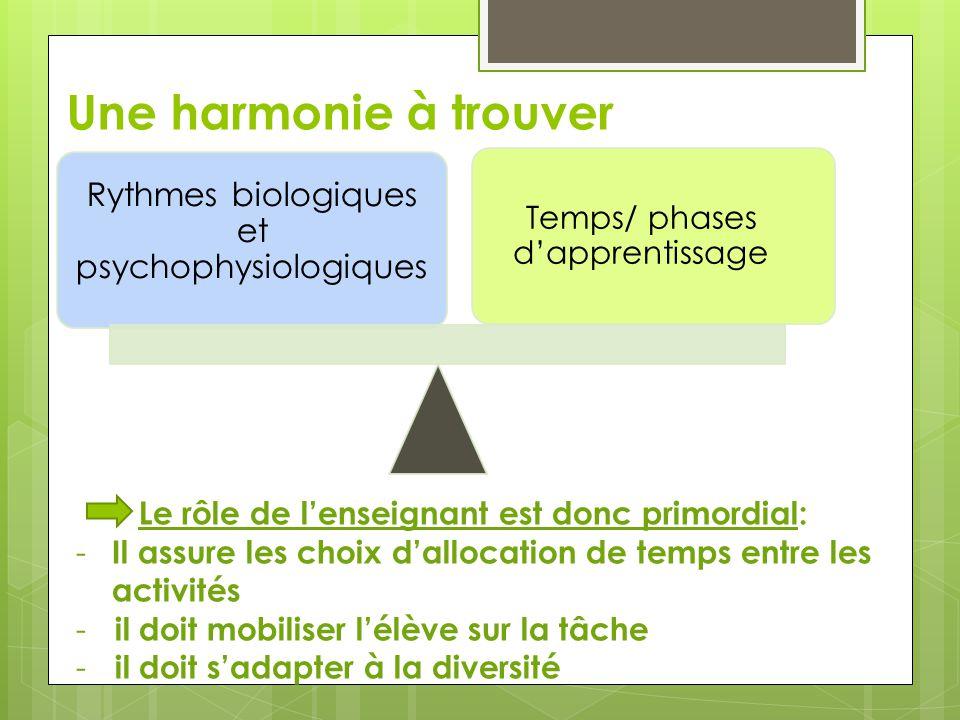 Une harmonie à trouver Rythmes biologiques et psychophysiologiques Temps/ phases d'apprentissage Le rôle de l'enseignant est donc primordial: - Il ass