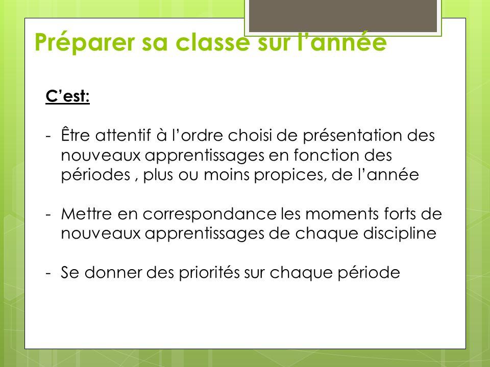 Préparer sa classe sur l'année C'est: -Être attentif à l'ordre choisi de présentation des nouveaux apprentissages en fonction des périodes, plus ou mo