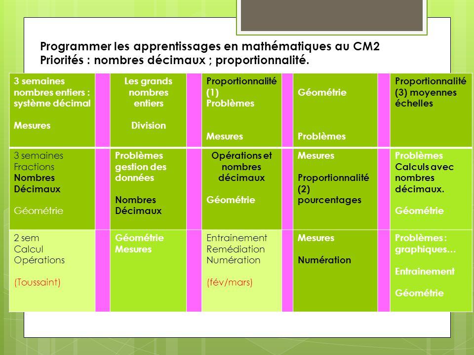 Répartition des différents domaines d'apprentissage en lecture au cycle 2