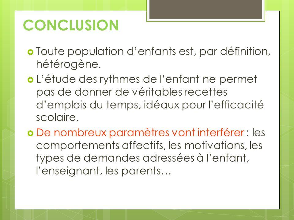 CONCLUSION  Il n'est pas possible pour les enseignants d'agir sur le sommeil ou l'alimentation des élèves: ils peuvent cependant attirer l'attention des parents sur leur importance.