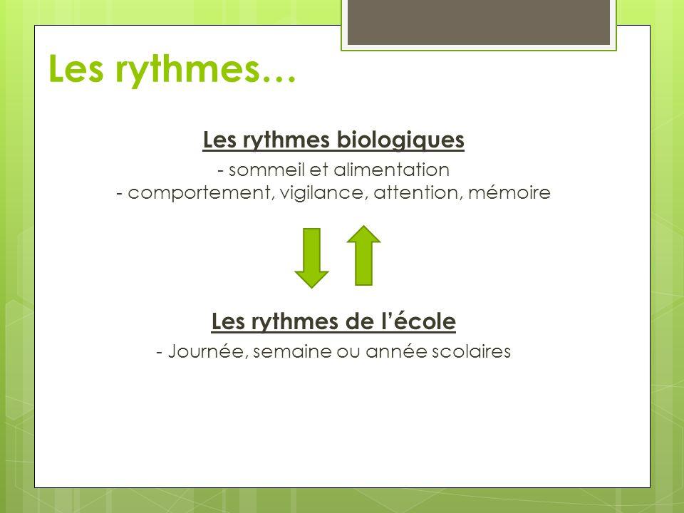 Les rythmes biologiques: - Le sommeil - l'alimentation - la vigilance - les temps de pause