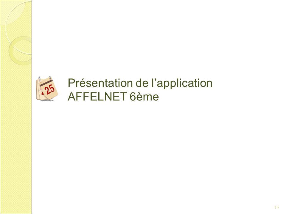 15 Présentation de l'application AFFELNET 6ème