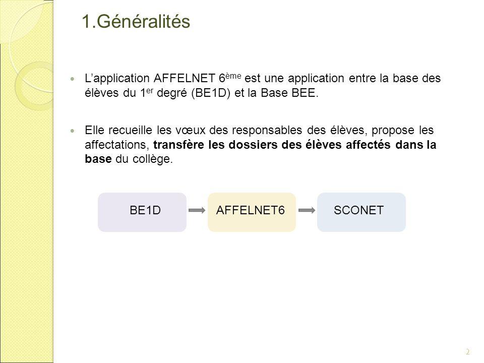 1.Généralités L'application AFFELNET 6 ème est une application entre la base des élèves du 1 er degré (BE1D) et la Base BEE.
