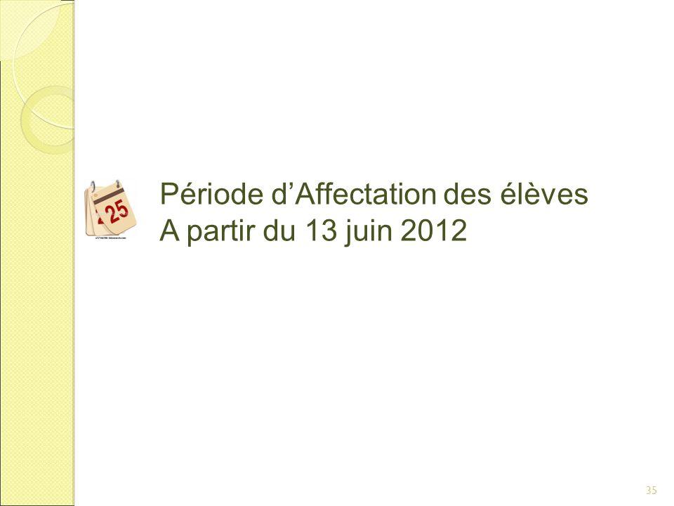 35 Période d'Affectation des élèves A partir du 13 juin 2012