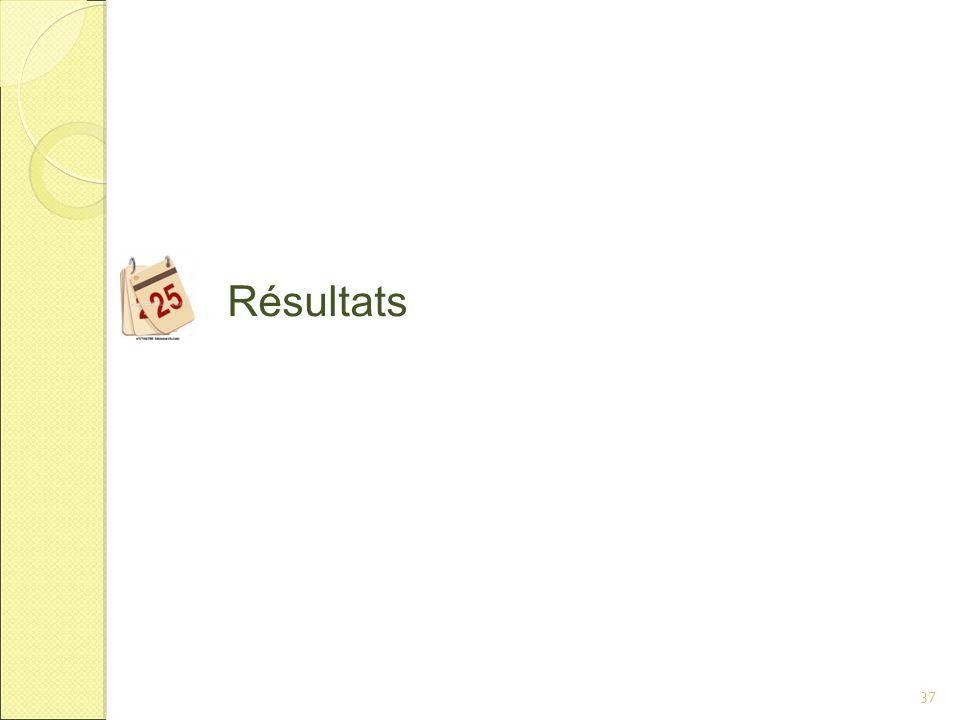 37 Résultats