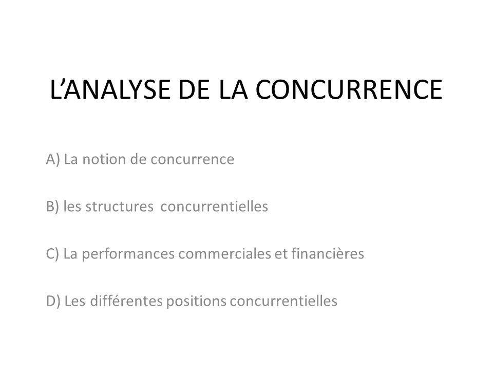 L'ANALYSE DE LA CONCURRENCE A) La notion de concurrence B) les structures concurrentielles C) La performances commerciales et financières D) Les différentes positions concurrentielles