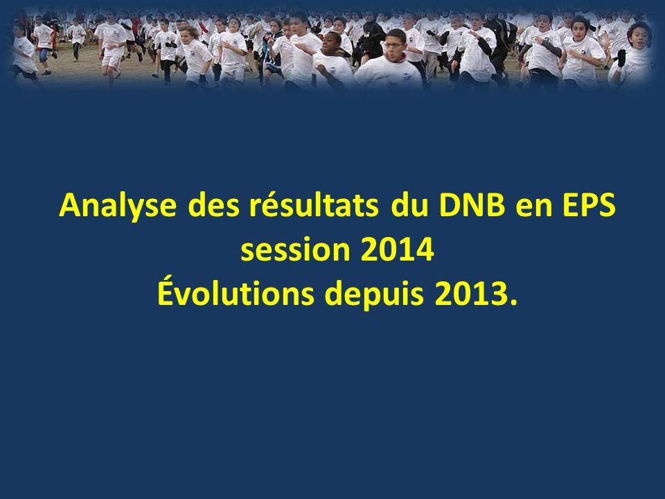 Analyse des résultats du DNB en EPS session 2014 Évolutions depuis 2013.