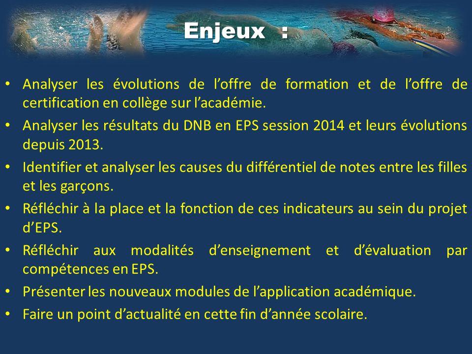 Présentation des nouveaux modules de l'application académique.