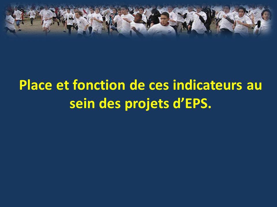 Place et fonction de ces indicateurs au sein des projets d'EPS.
