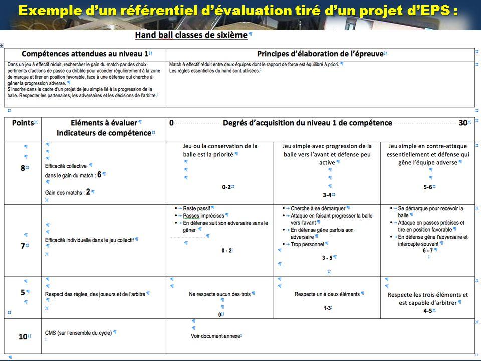 Exemple d'un référentiel d'évaluation tiré d'un projet d'EPS :