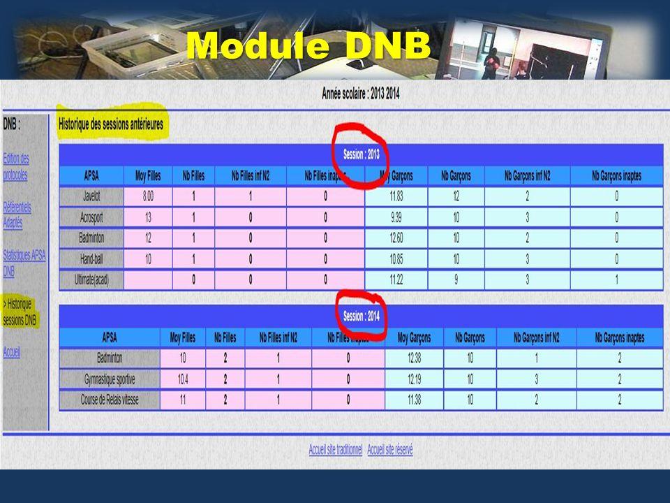 Module DNB