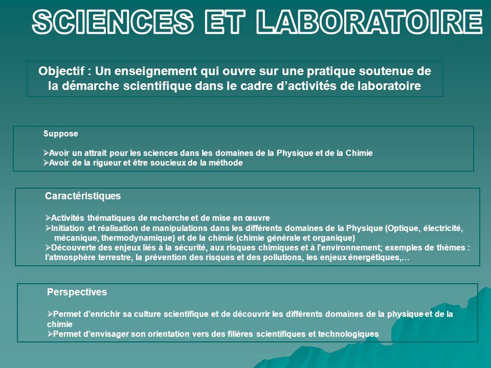 Objectif : Un enseignement qui ouvre sur une pratique soutenue de la démarche scientifique dans le cadre d'activités de laboratoire Suppose  Avoir un