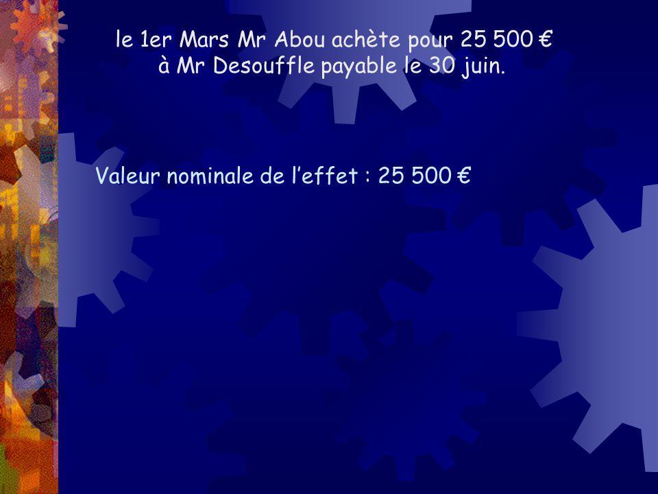 le 1er Mars Mr Abou achète pour 25 500 € à Mr Desouffle payable le 30 juin.