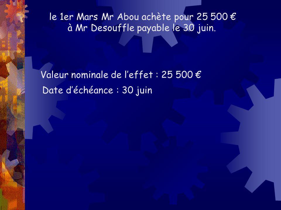 le 1er Mars Mr Abou achète pour 25500€ à Mr Desouffle payable le 30 juin.