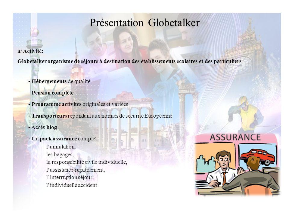 Présentation Globetalker a/ Activité: Globetalker organisme de séjours à destination des établissements scolaires et des particuliers - Hébergements d