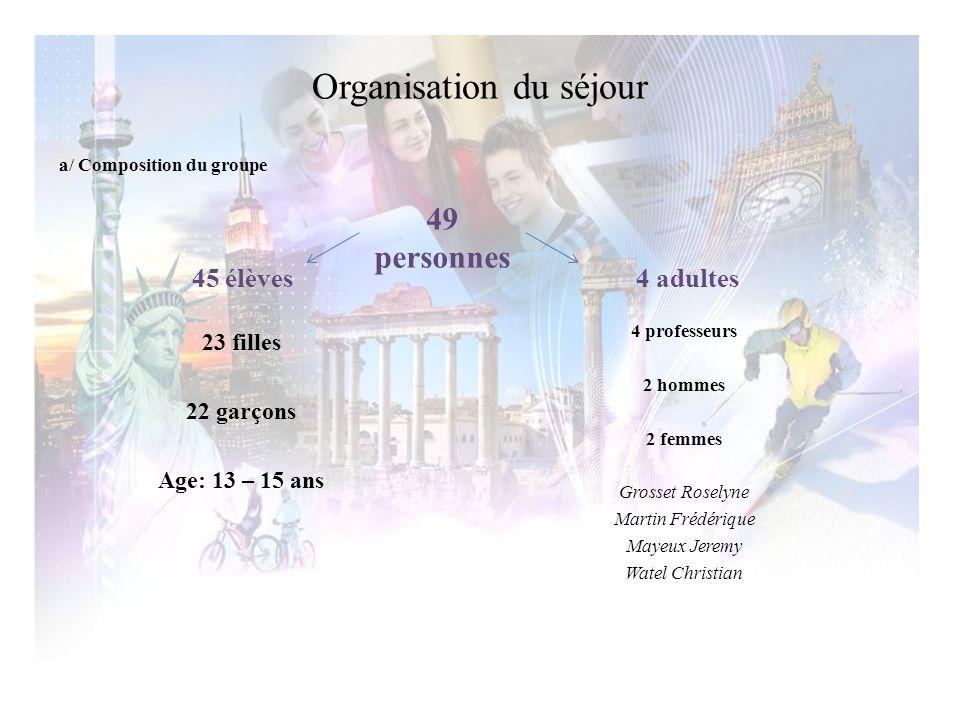 Organisation du séjour 45 élèves 4 adultes 23 filles 22 garçons Age: 13 – 15 ans 4 professeurs 2 hommes 2 femmes Grosset Roselyne Martin Frédérique Ma