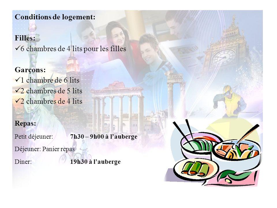 d/ Programme Jour 1Jeudi 19 décembre 2013 5h00 Départ du collège 12h30 Arrivée à Trèves Déjeuner emporté par les élèves 13h30 Découverte de la Porta Nigra, de la basilique, des thermes, de la cathédrale et de l'ampithéâtre Découverte des marchés de Noel 18h00 Arrivée à l'auberge, installation 19h30 Diner