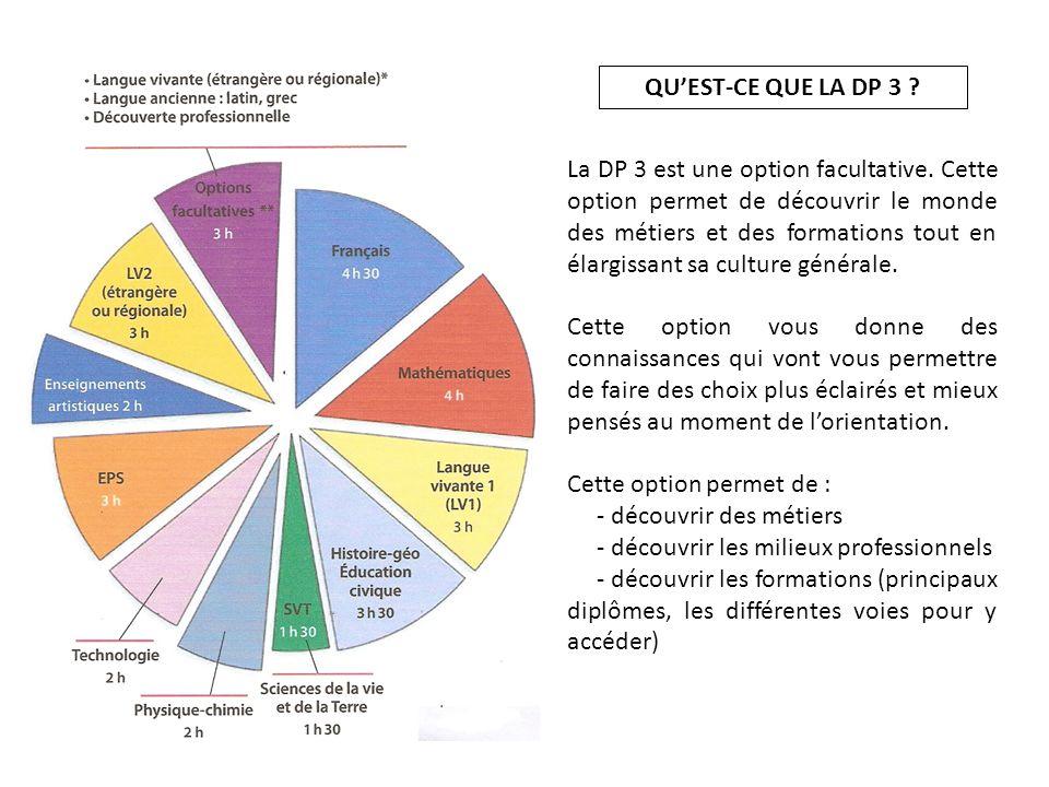 QU'EST-CE QUE LA DP 3 ? La DP 3 est une option facultative. Cette option permet de découvrir le monde des métiers et des formations tout en élargissan