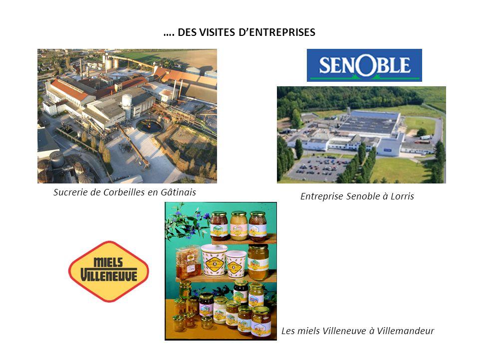…. DES VISITES D'ENTREPRISES Sucrerie de Corbeilles en Gâtinais Entreprise Senoble à Lorris Les miels Villeneuve à Villemandeur
