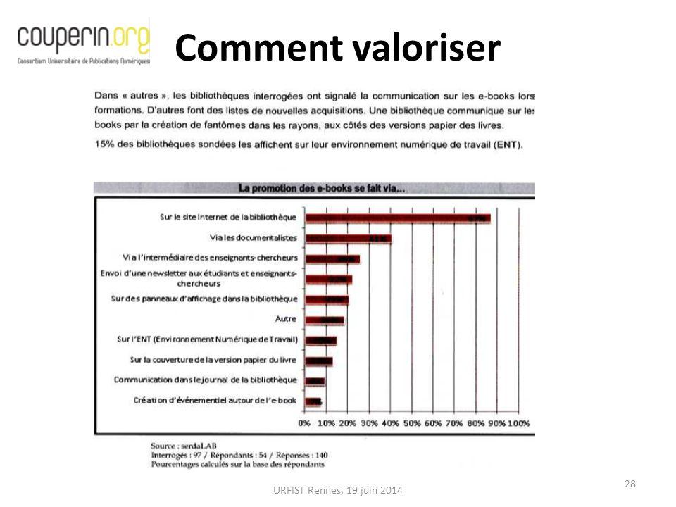 Le livre numérique en bibliothèque - URFIST Rennes, 19 juin 2014 28 Comment valoriser
