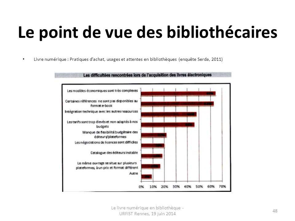 Le livre numérique en bibliothèque - URFIST Rennes, 19 juin 2014 48 Le point de vue des bibliothécaires Livre numérique : Pratiques d'achat, usages et attentes en bibliothèques (enquête Serda, 2011)