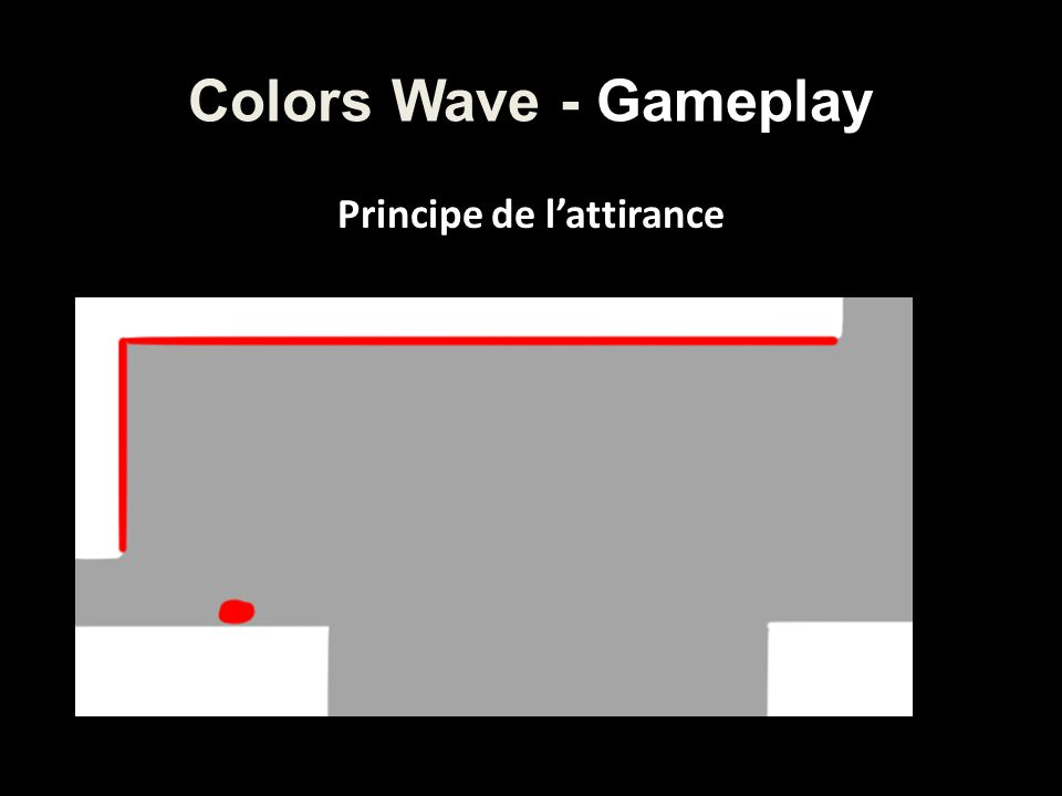 Principe de la répulsion Colors Wave - Gameplay